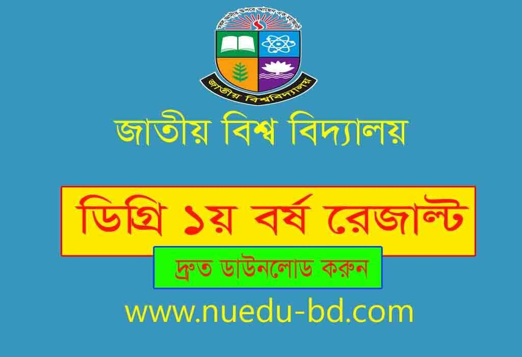 Degree 1st year REsults 2019-2018